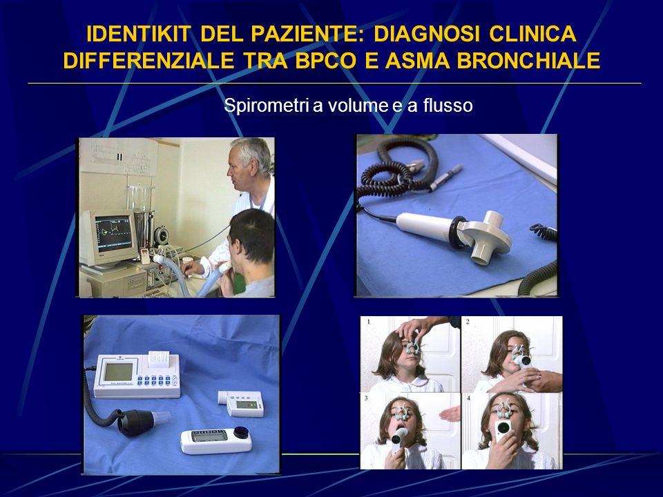 IDENTIKIT DEL PAZIENTE: DIAGNOSI CLINICA DIFFERENZIALE TRA BPCO E ASMA BRONCHIALE Spirometri a volume e a flusso