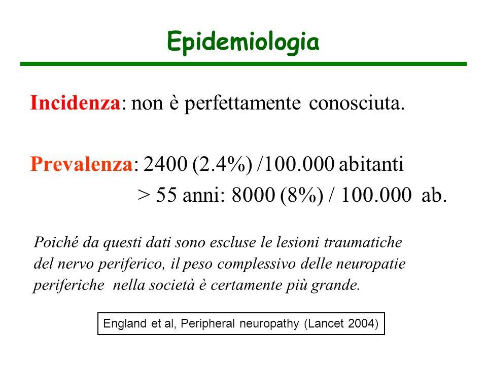 Epidemiologia Incidenza: non è perfettamente conosciuta. Prevalenza: 2400 (2.4%) /100.000 abitanti > 55 anni: 8000 (8%) / 100.000 ab. England et al, P