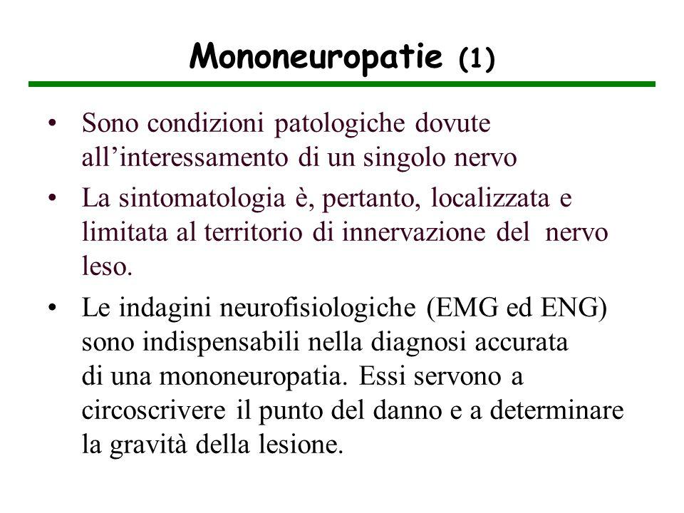 Mononeuropatie (1) Sono condizioni patologiche dovute allinteressamento di un singolo nervo La sintomatologia è, pertanto, localizzata e limitata al t