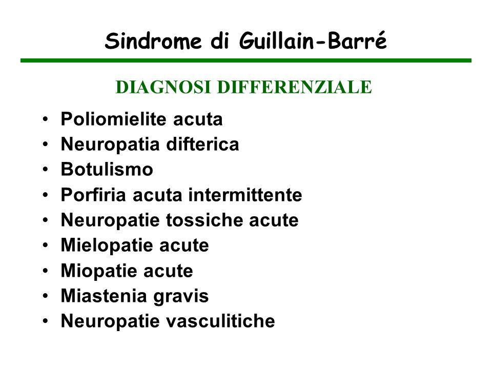 Sindrome di Guillain-Barré Poliomielite acuta Neuropatia difterica Botulismo Porfiria acuta intermittente Neuropatie tossiche acute Mielopatie acute M