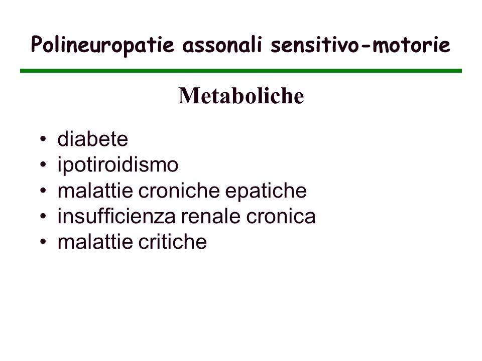 Polineuropatie assonali sensitivo-motorie diabete ipotiroidismo malattie croniche epatiche insufficienza renale cronica malattie critiche Metaboliche