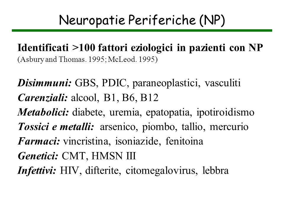 Neuropatie Periferiche (NP) Identificati >100 fattori eziologici in pazienti con NP (Asbury and Thomas. 1995; McLeod. 1995) Disimmuni: GBS, PDIC, para
