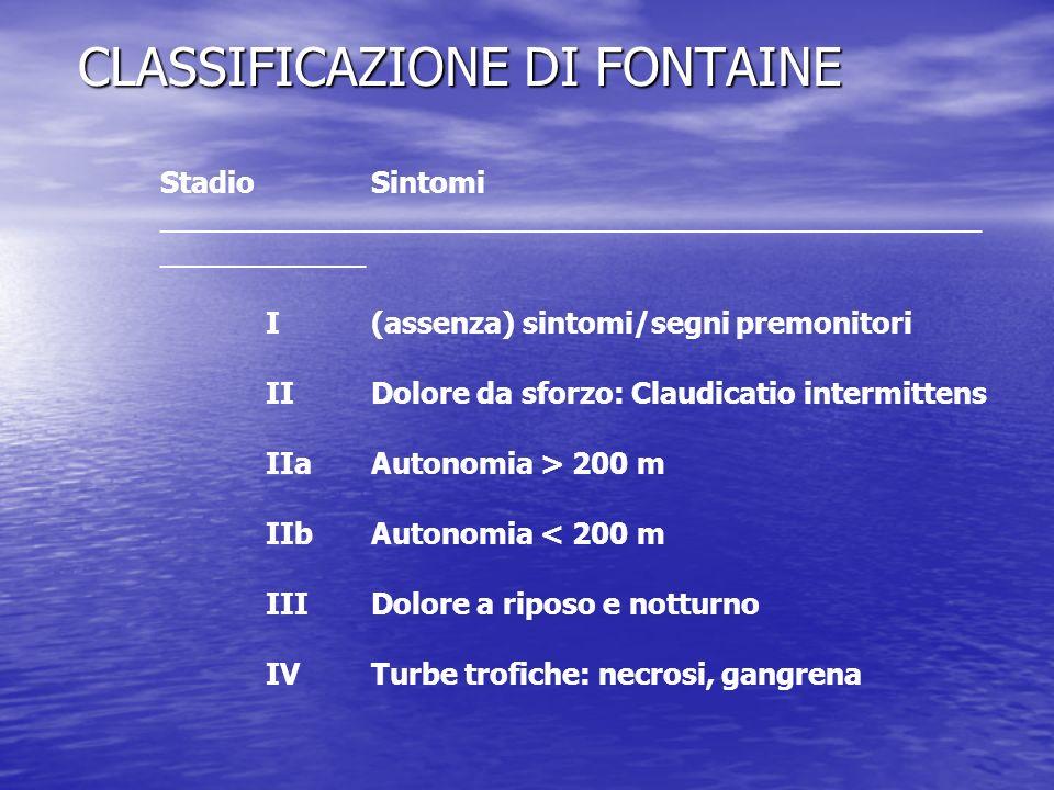 CLASSIFICAZIONE DI FONTAINE StadioSintomi ____________________________________________ ___________ I(assenza) sintomi/segni premonitori IIDolore da sf