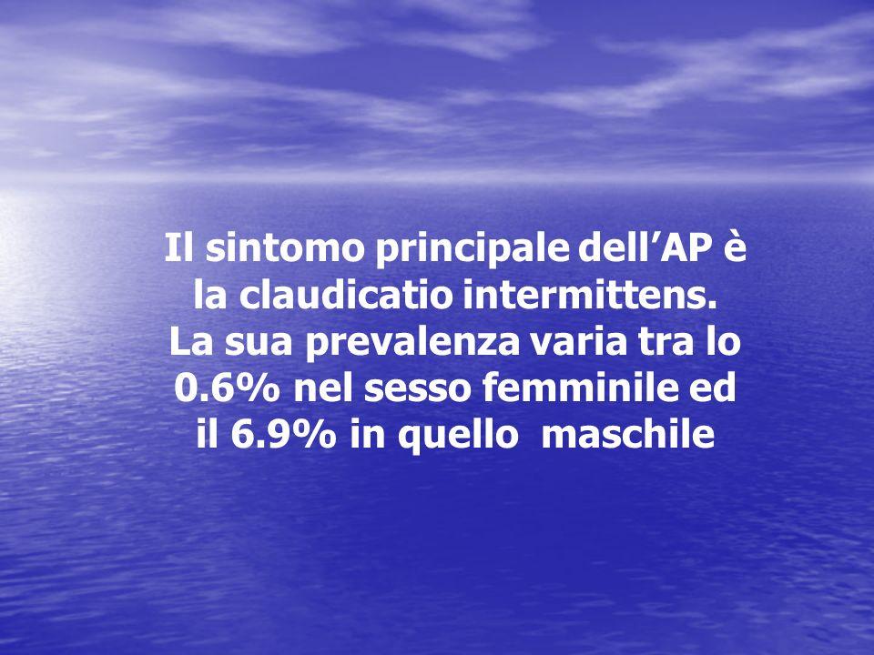 Il sintomo principale dellAP è la claudicatio intermittens. La sua prevalenza varia tra lo 0.6% nel sesso femminile ed il 6.9% in quello maschile