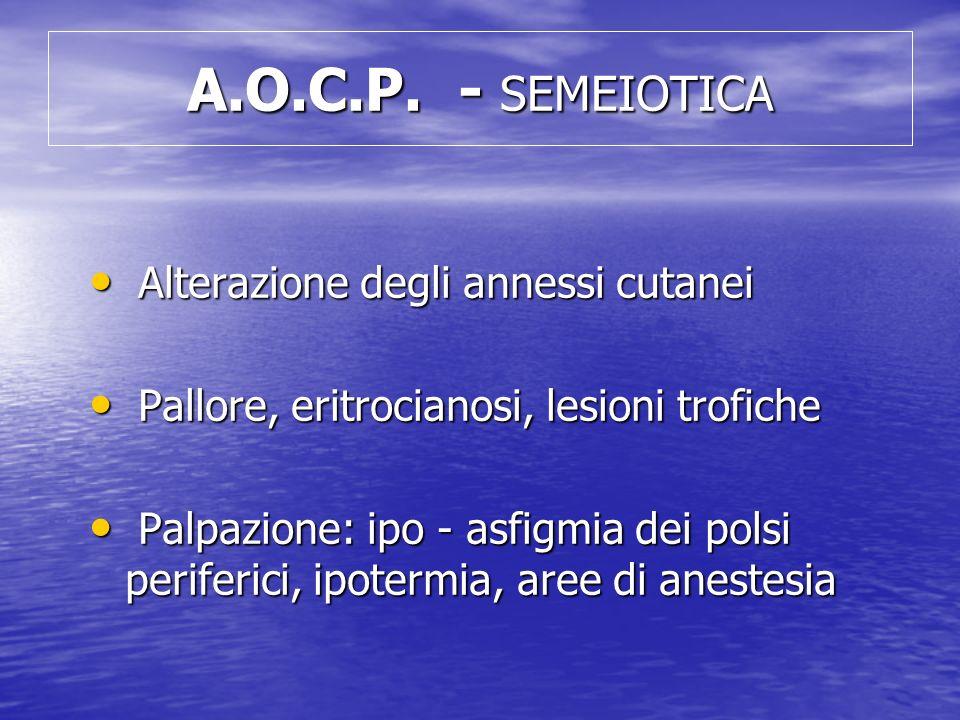 A.O.C.P. - SEMEIOTICA Alterazione degli annessi cutanei Alterazione degli annessi cutanei Pallore, eritrocianosi, lesioni trofiche Pallore, eritrocian