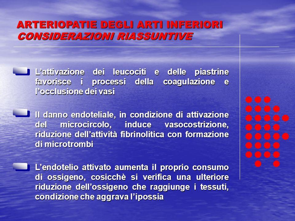 ARTERIOPATIE DEGLI ARTI INFERIORI CONSIDERAZIONI RIASSUNTIVE Lendotelio attivato aumenta il proprio consumo di ossigeno, cosicchè si verifica una ulte