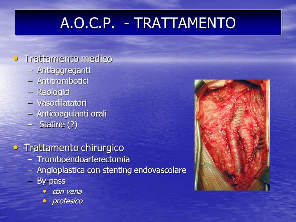 A.O.C.P. - TRATTAMENTO Trattamento medico Trattamento medico –Antiaggreganti –Antitrombotici –Reologici –Vasodilatatori –Anticoagulanti orali – Statin