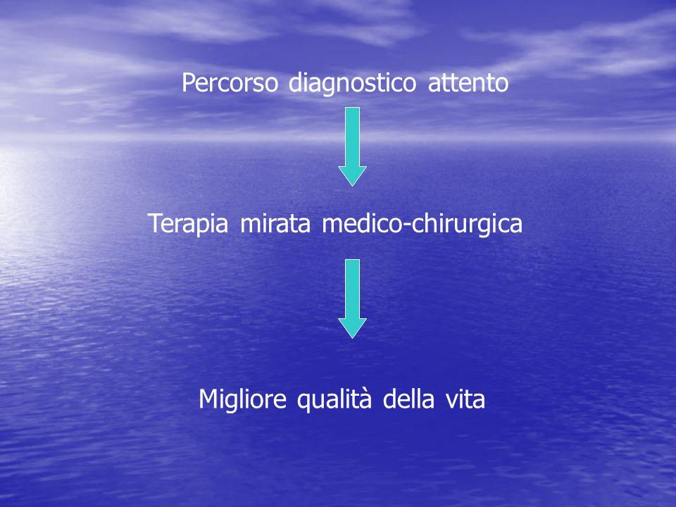 Percorso diagnostico attento Terapia mirata medico-chirurgica Migliore qualità della vita