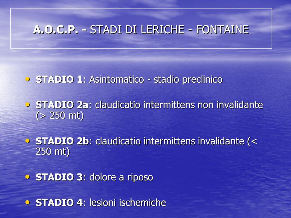 A.O.C.P. - STADI DI LERICHE - FONTAINE STADIO 1: Asintomatico - stadio preclinico STADIO 1: Asintomatico - stadio preclinico STADIO 2a: claudicatio in