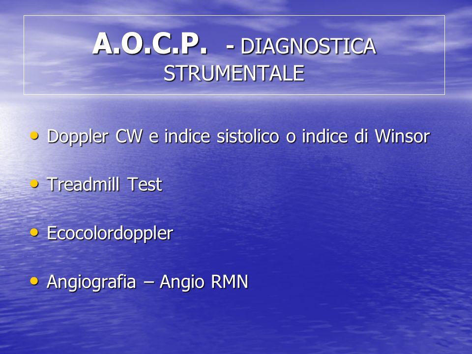 A.O.C.P. - DIAGNOSTICA STRUMENTALE Doppler CW e indice sistolico o indice di Winsor Doppler CW e indice sistolico o indice di Winsor Treadmill Test Tr