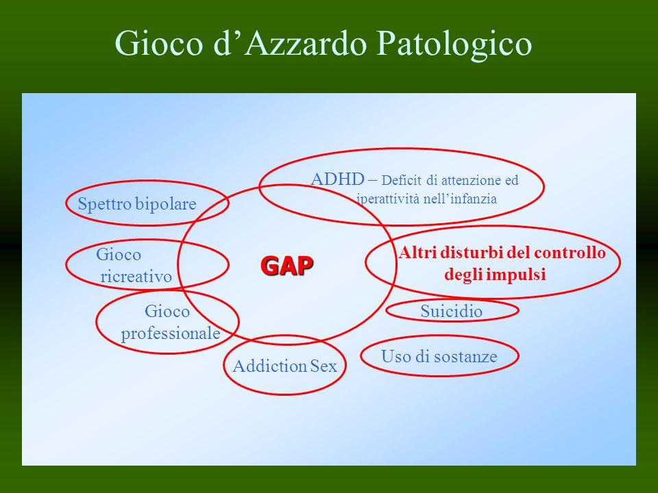 Gioco dAzzardo Patologico Spettro bipolare Gioco ricreativo Gioco professionale Addiction Sex Uso di sostanze Suicidio Altri disturbi del controllo de