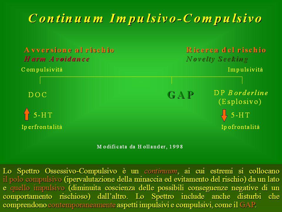 Lo Spettro Ossessivo-Compulsivo è un continuum, ai cui estremi si collocano il polo compulsivo (ipervalutazione della minaccia ed evitamento del risch