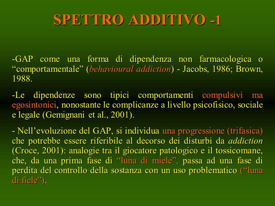 SPETTRO ADDITIVO -1 -GAP come una forma di dipendenza non farmacologica o comportamentale (behavioural addiction) - Jacobs, 1986; Brown, 1988. -Le dip