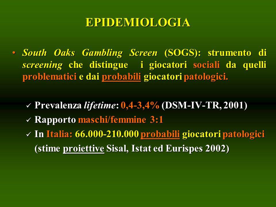 South Oaks Gambling Screen (SOGS): strumento di screening che distingue i giocatori sociali da quelli problematici e dai probabili giocatori patologic
