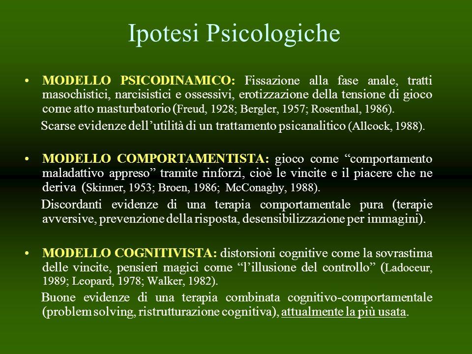 Ipotesi Psicologiche MODELLO PSICODINAMICO: Fissazione alla fase anale, tratti masochistici, narcisistici e ossessivi, erotizzazione della tensione di