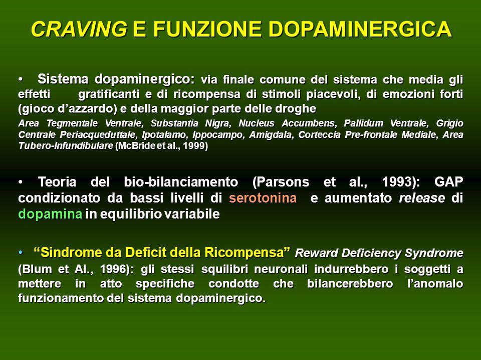 Sistema dopaminergico: via finale comune del sistema che media gli effetti gratificanti e di ricompensa di stimoli piacevoli, di emozioni forti (gioco