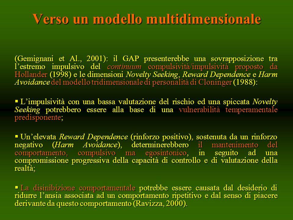 Verso un modello multidimensionale (Gemignani et Al., 2001): il GAP presenterebbe una sovrapposizione tra lestremo impulsivo del continuum compulsivit