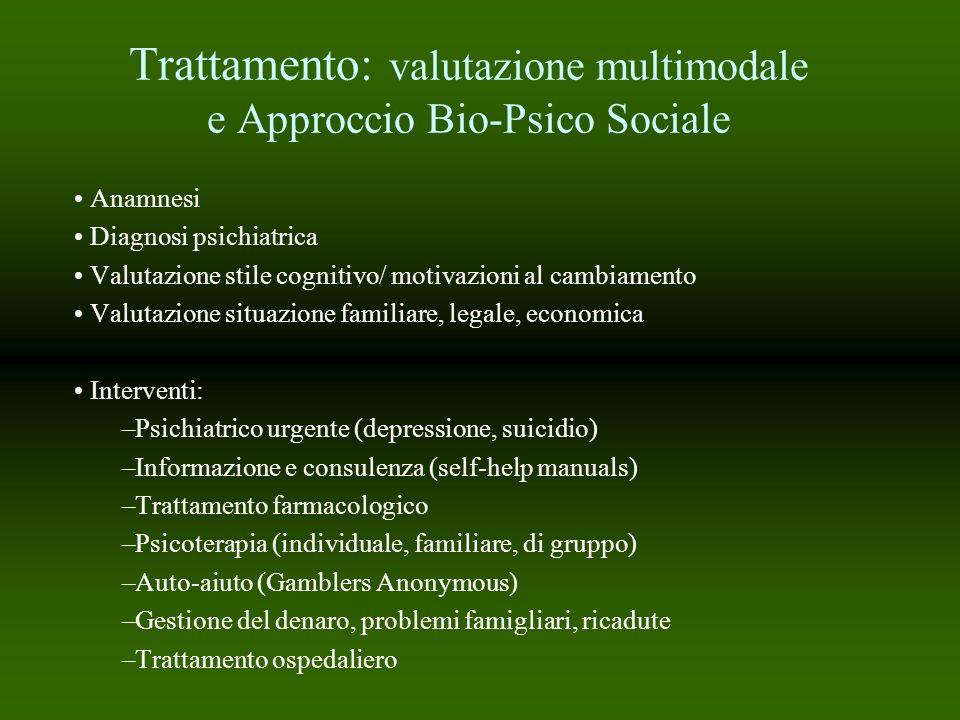 Trattamento: valutazione multimodale e Approccio Bio-Psico Sociale Anamnesi Diagnosi psichiatrica Valutazione stile cognitivo/ motivazioni al cambiame