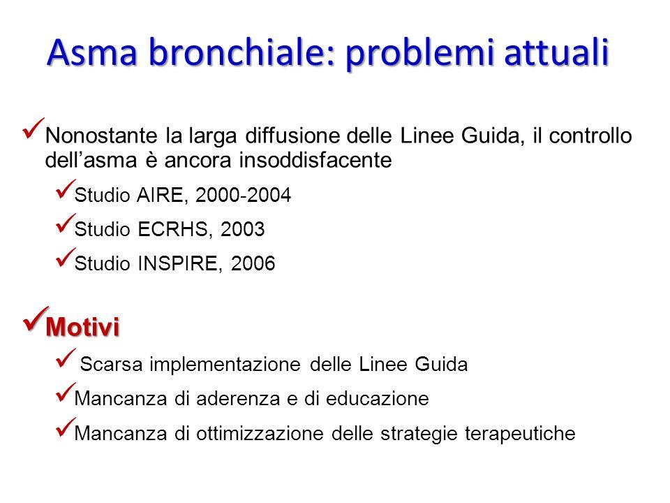 Asma bronchiale: problemi attuali Nonostante la larga diffusione delle Linee Guida, il controllo dellasma è ancora insoddisfacente Studio AIRE, 2000-2