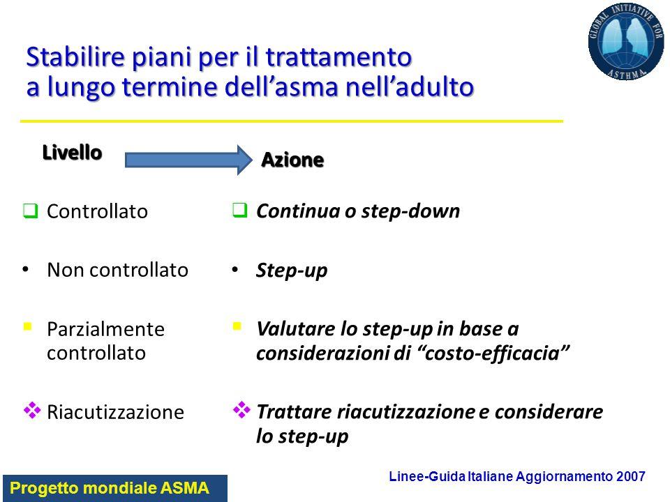 Livello Controllato Non controllato Parzialmente controllato Riacutizzazione Azione Continua o step-down Step-up Valutare lo step-up in base a conside