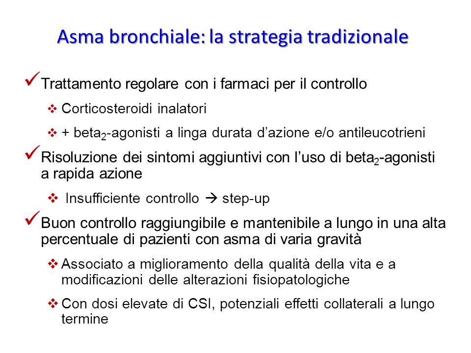 Asma bronchiale: la strategia tradizionale Trattamento regolare con i farmaci per il controllo Corticosteroidi inalatori + beta 2 -agonisti a linga du