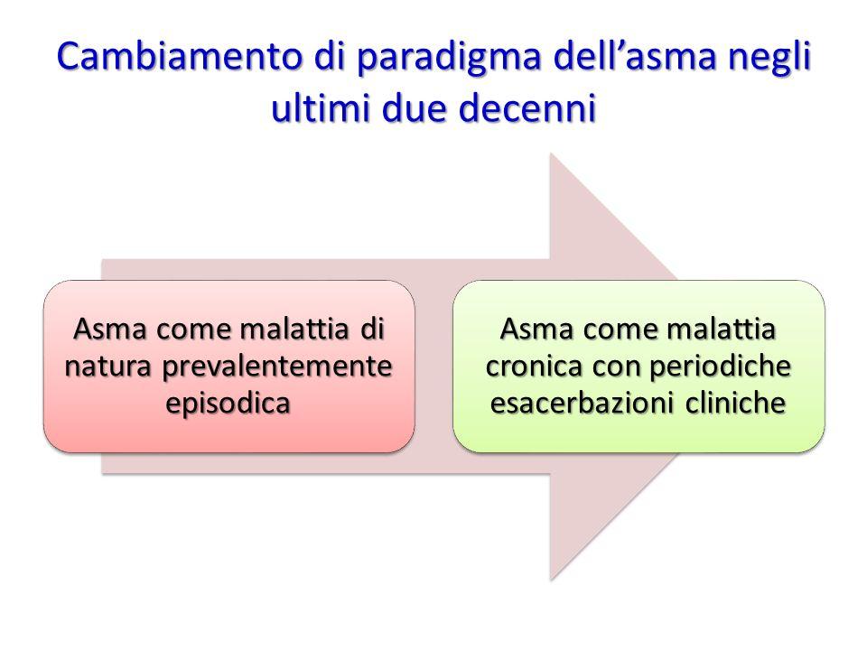 Effetti antinfiammatori della combinazione Salmeterolo- Fluticasone importanti nel controllo delle riacutizzazioni di asma Combination SALMETEROL FLUTICASONE
