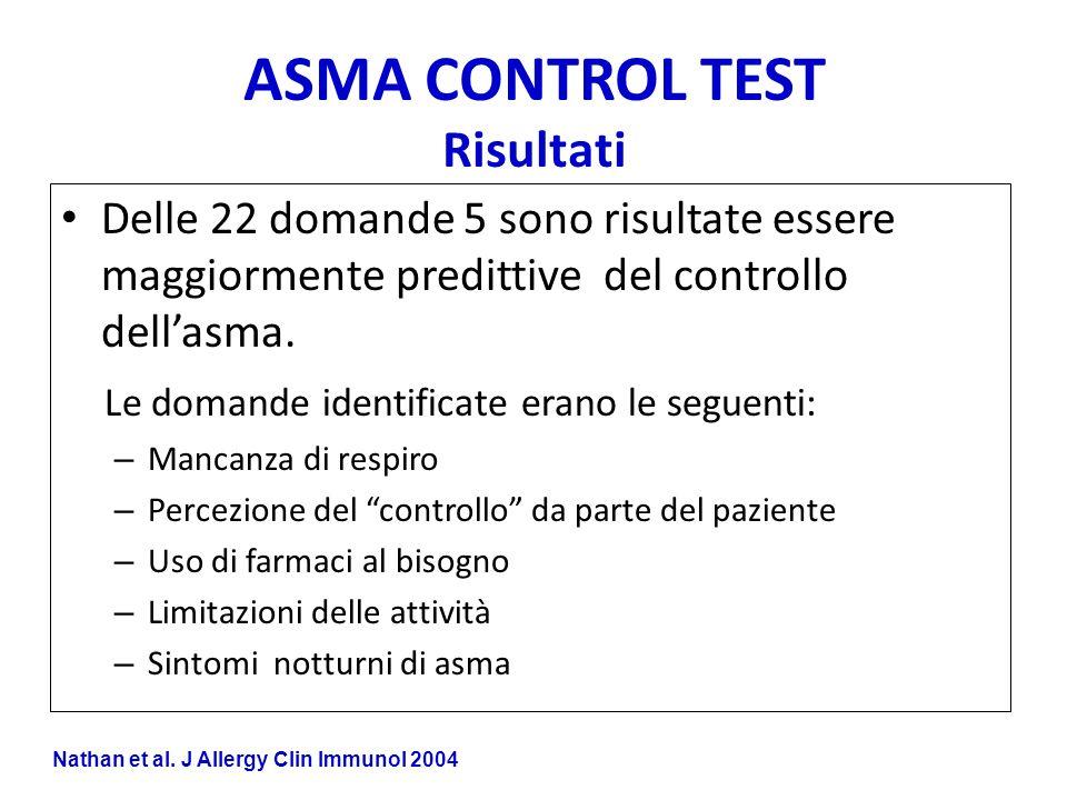 ASMA CONTROL TEST ASMA CONTROL TEST Risultati Delle 22 domande 5 sono risultate essere maggiormente predittive del controllo dellasma. Le domande iden