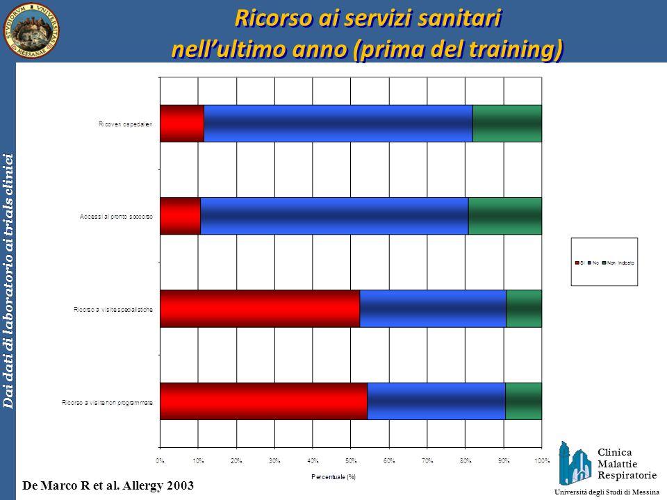 Clinica Malattie Respiratorie Università degli Studi di Messina Dai dati di laboratorio ai trials clinici Ricorso ai servizi sanitari nellultimo anno