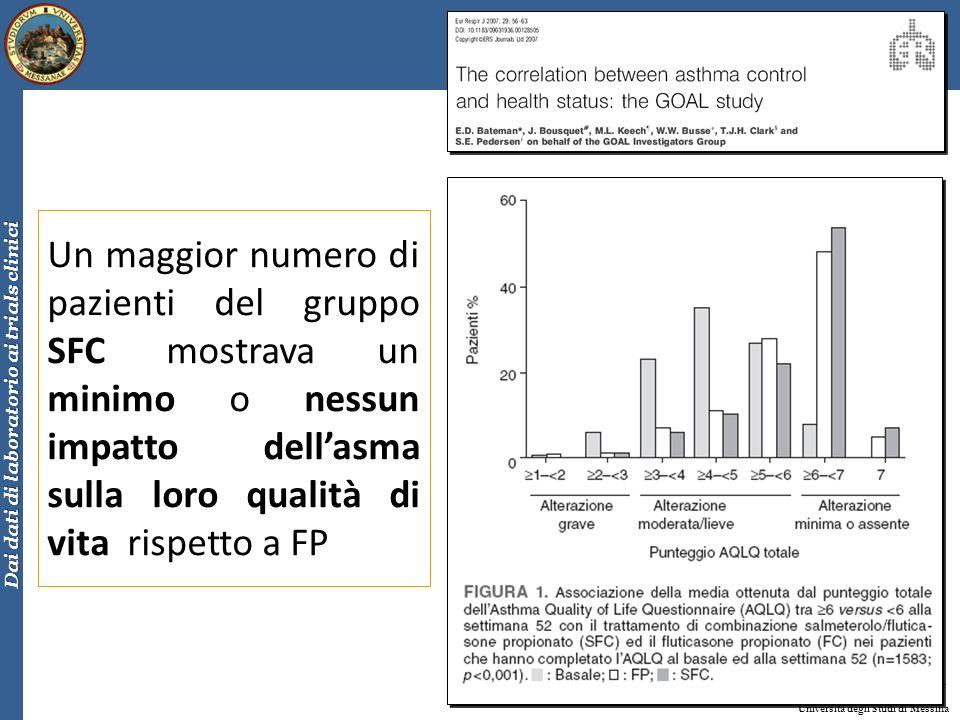 Clinica Malattie Respiratorie Università degli Studi di Messina Dai dati di laboratorio ai trials clinici Un maggior numero di pazienti del gruppo SFC