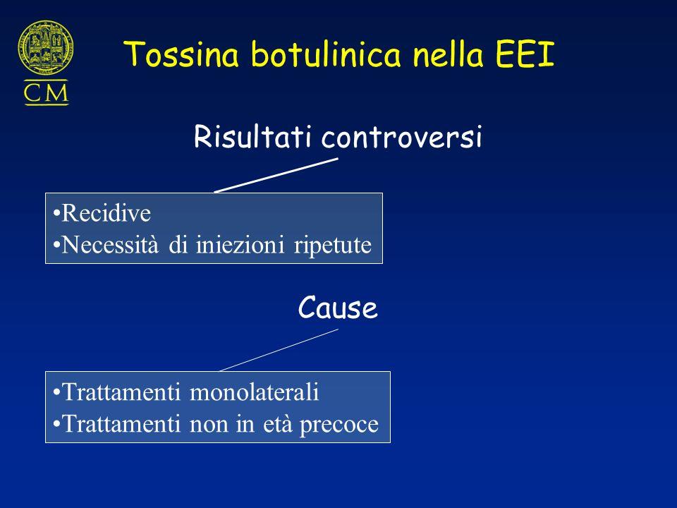 Risultati controversi Recidive Necessità di iniezioni ripetute Cause Trattamenti monolaterali Trattamenti non in età precoce Tossina botulinica nella