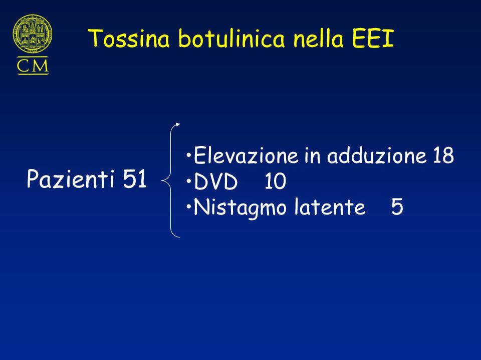 Pazienti 51 Elevazione in adduzione 18 DVD 10 Nistagmo latente 5 Tossina botulinica nella EEI