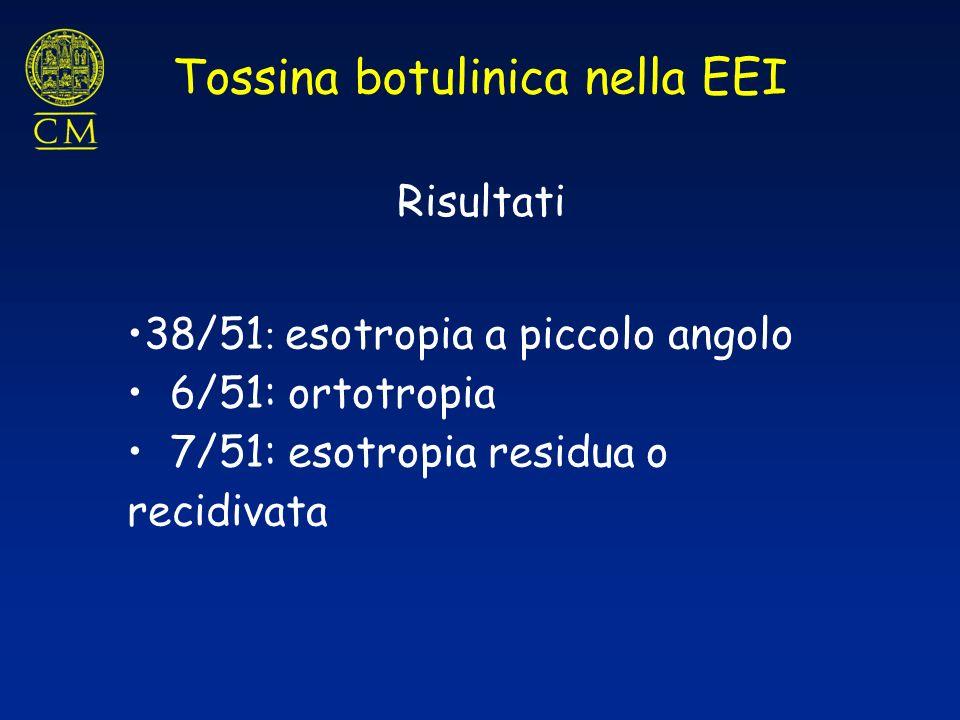 Risultati 38/51 : esotropia a piccolo angolo 6/51: ortotropia 7/51: esotropia residua o recidivata Tossina botulinica nella EEI