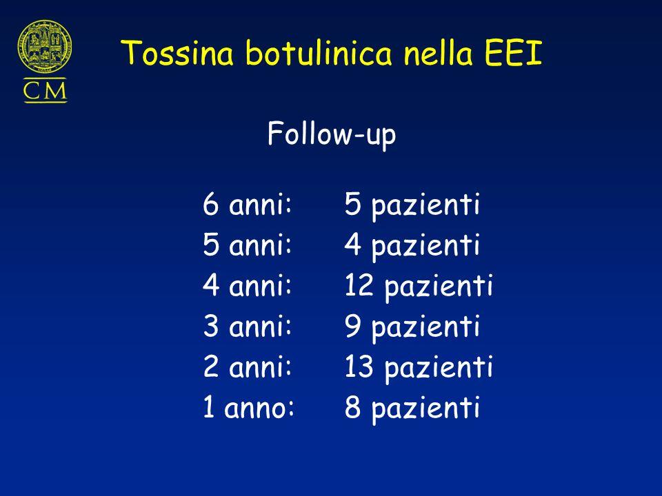 Follow-up 6 anni: 5 anni: 4 anni: 3 anni: 2 anni: 1 anno: 5 pazienti 4 pazienti 12 pazienti 9 pazienti 13 pazienti 8 pazienti Tossina botulinica nella