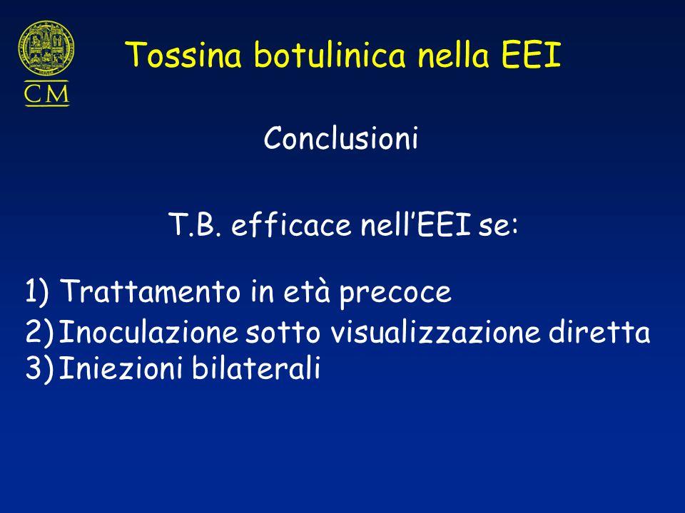 Conclusioni 1)Trattamento in età precoce 2)Inoculazione sotto visualizzazione diretta 3)Iniezioni bilaterali Tossina botulinica nella EEI T.B. efficac