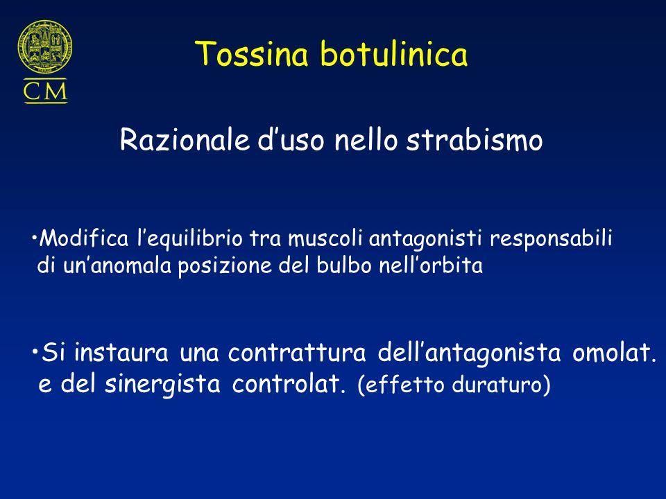 Razionale duso nello strabismo Modifica lequilibrio tra muscoli antagonisti responsabili di unanomala posizione del bulbo nellorbita Si instaura una c