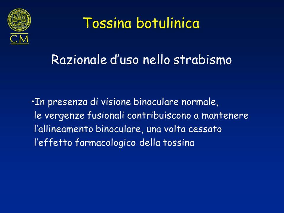 In presenza di visione binoculare normale, le vergenze fusionali contribuiscono a mantenere lallineamento binoculare, una volta cessato leffetto farma