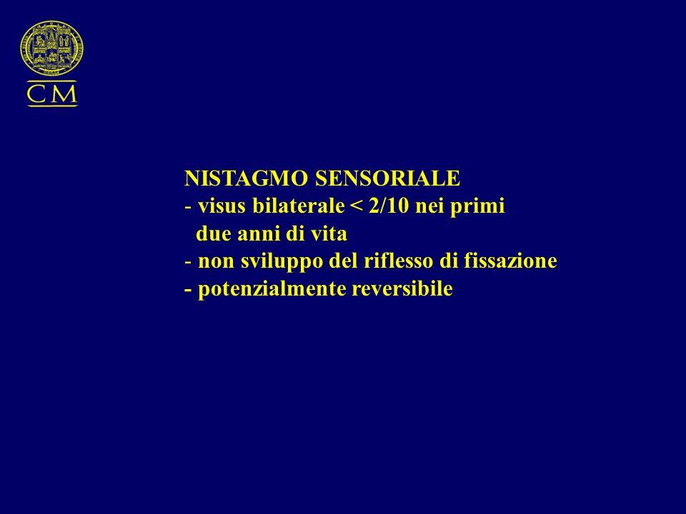NISTAGMO SENSORIALE - visus bilaterale < 2/10 nei primi due anni di vita - non sviluppo del riflesso di fissazione - potenzialmente reversibile