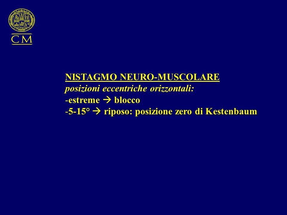 NISTAGMO NEURO-MUSCOLARE posizioni eccentriche orizzontali: -estreme blocco -5-15° riposo: posizione zero di Kestenbaum