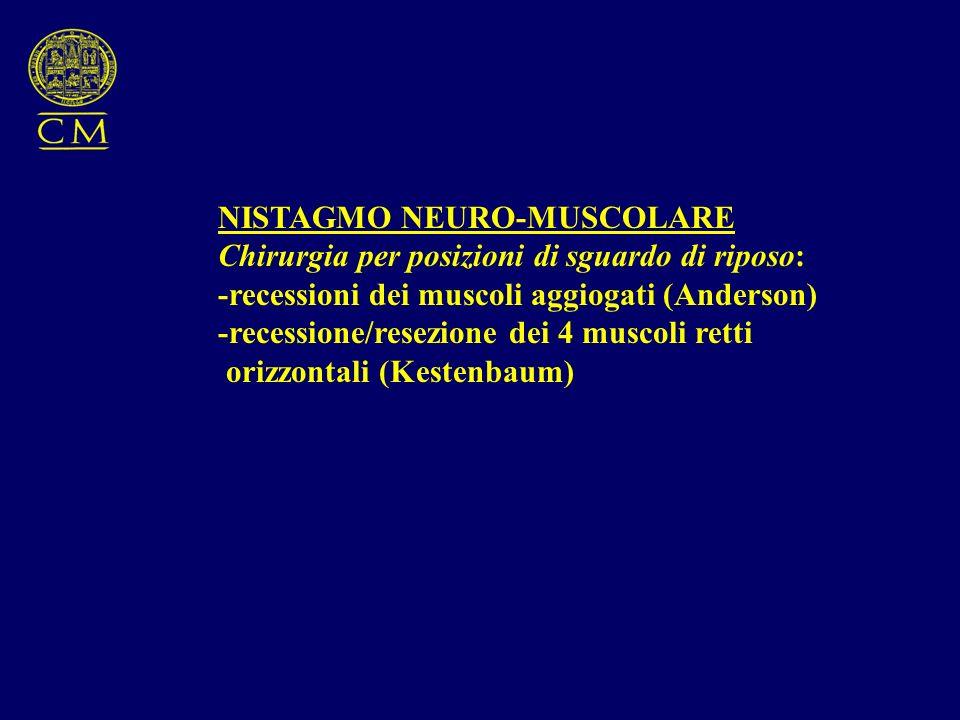 NISTAGMO NEURO-MUSCOLARE Chirurgia per posizioni di sguardo di riposo: -recessioni dei muscoli aggiogati (Anderson) -recessione/resezione dei 4 muscoli retti orizzontali (Kestenbaum)