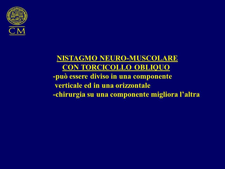 NISTAGMO NEURO-MUSCOLARE CON TORCICOLLO OBLIQUO -può essere diviso in una componente verticale ed in una orizzontale -chirurgia su una componente migliora laltra