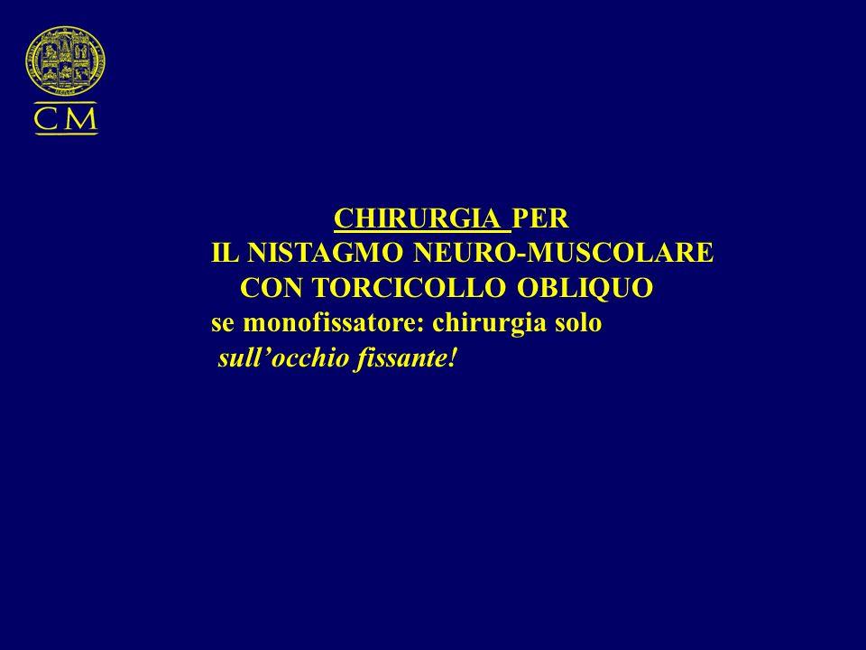 CHIRURGIA PER IL NISTAGMO NEURO-MUSCOLARE CON TORCICOLLO OBLIQUO se monofissatore: chirurgia solo sullocchio fissante!