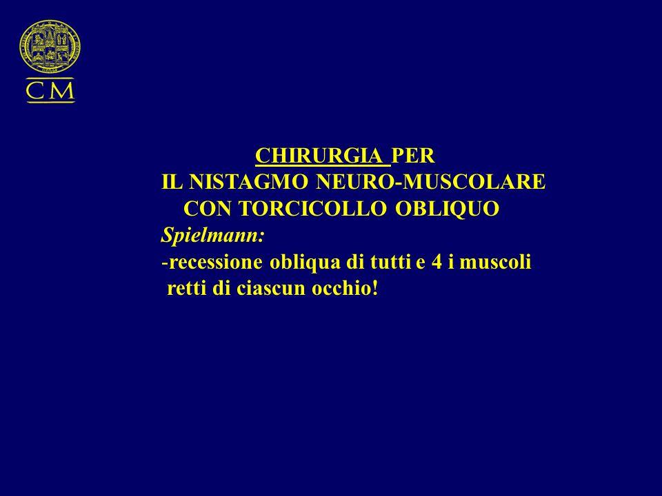 CHIRURGIA PER IL NISTAGMO NEURO-MUSCOLARE CON TORCICOLLO OBLIQUO Spielmann: -recessione obliqua di tutti e 4 i muscoli retti di ciascun occhio!