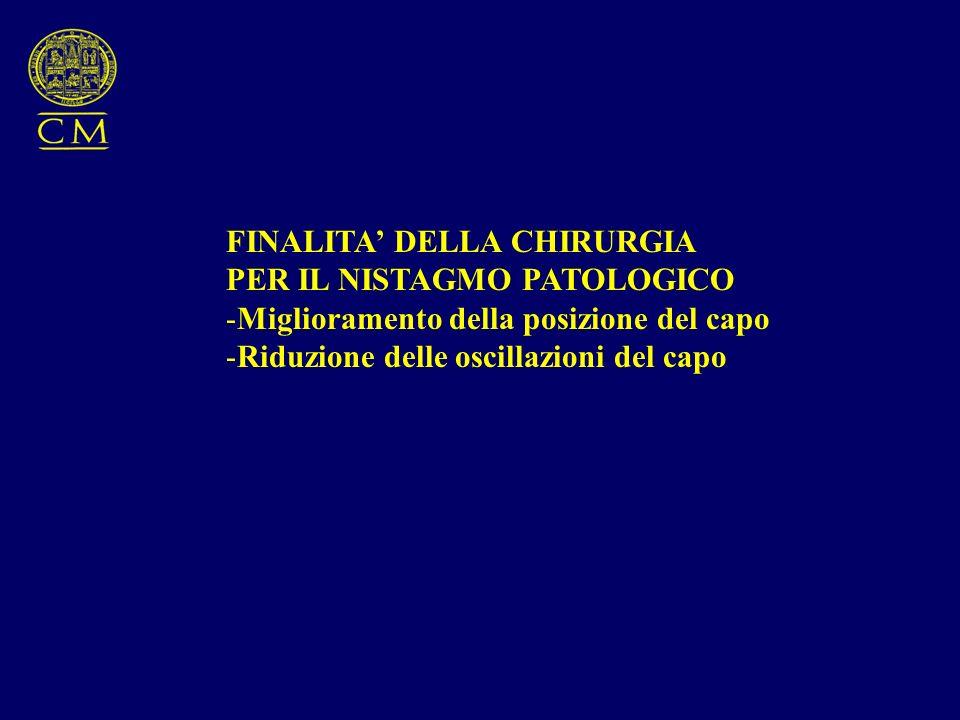 FINALITA DELLA CHIRURGIA PER IL NISTAGMO PATOLOGICO -Miglioramento della posizione del capo -Riduzione delle oscillazioni del capo