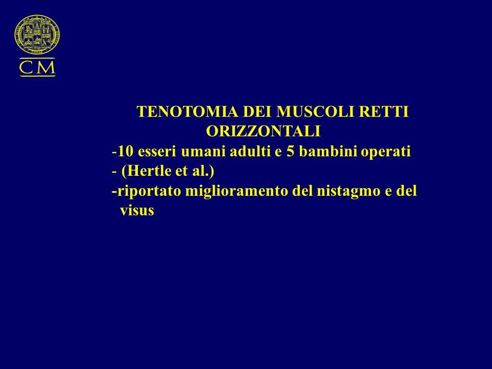 TENOTOMIA DEI MUSCOLI RETTI ORIZZONTALI -10 esseri umani adulti e 5 bambini operati - (Hertle et al.) -riportato miglioramento del nistagmo e del visu