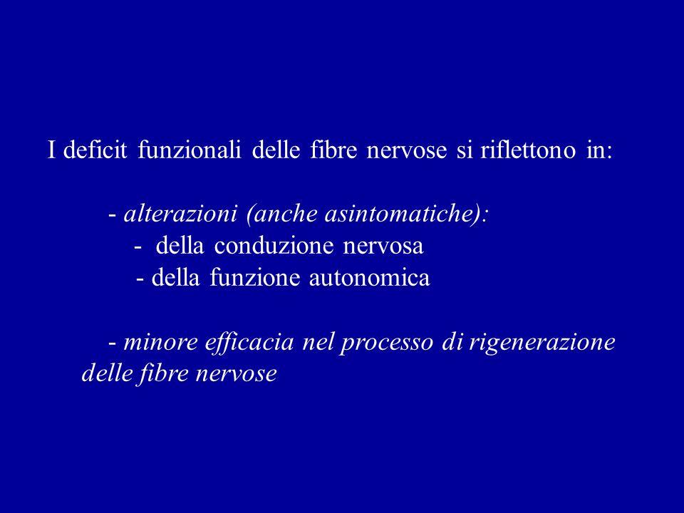 I deficit funzionali delle fibre nervose si riflettono in: - alterazioni (anche asintomatiche): - della conduzione nervosa - della funzione autonomica
