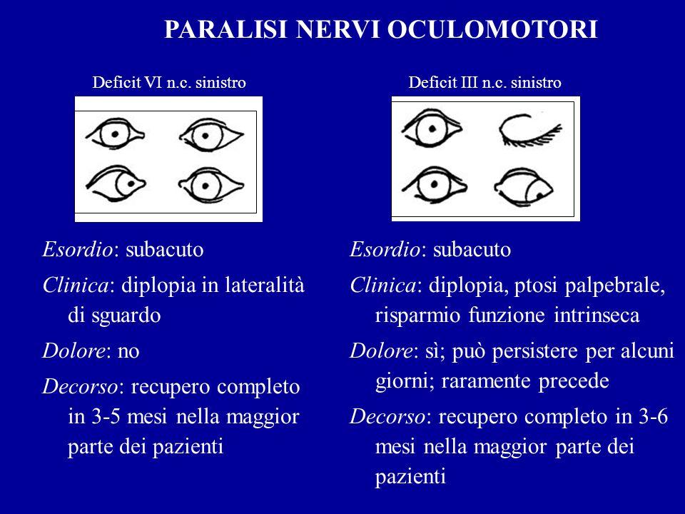 PARALISI NERVI OCULOMOTORI Esordio: subacuto Clinica: diplopia in lateralità di sguardo Dolore: no Decorso: recupero completo in 3-5 mesi nella maggio