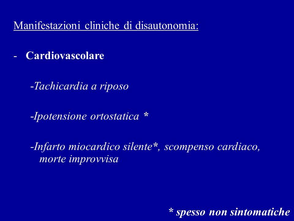 Manifestazioni cliniche di disautonomia: - Cardiovascolare -Tachicardia a riposo -Ipotensione ortostatica * -Infarto miocardico silente*, scompenso ca
