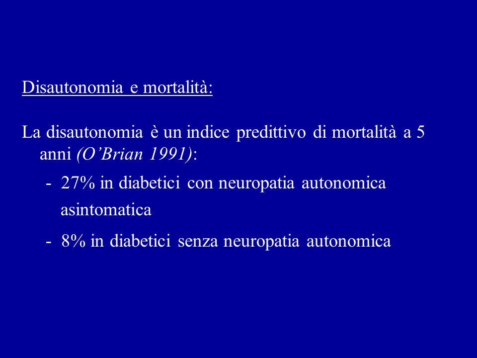 Disautonomia e mortalità: La disautonomia è un indice predittivo di mortalità a 5 anni (OBrian 1991): - 27% in diabetici con neuropatia autonomica asi