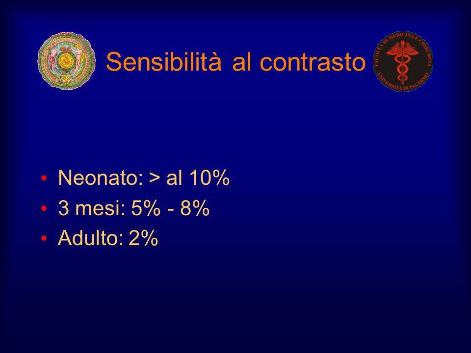 Sensibilità al contrasto Neonato: > al 10% 3 mesi: 5% - 8% Adulto: 2%