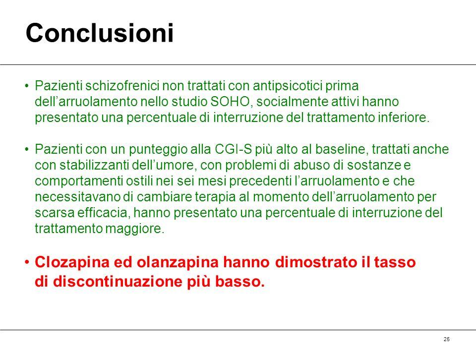 25 Conclusioni Pazienti schizofrenici non trattati con antipsicotici prima dellarruolamento nello studio SOHO, socialmente attivi hanno presentato una